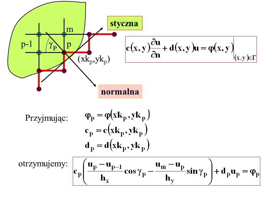 styczna normalna p Przyjmując: (xk p,yk p ) p-1 m otrzymujemy: