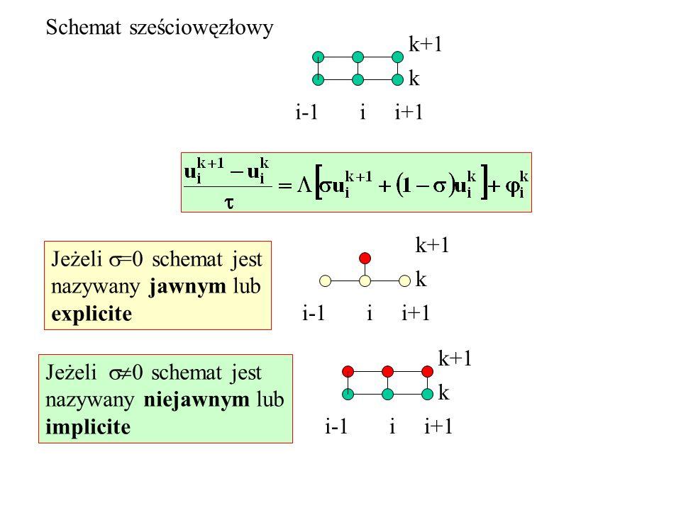 k+1 k i-1 i i+1 Schemat sześciowęzłowy Jeżeli =0 schemat jest nazywany jawnym lub explicite k+1 k i-1 i i+1 Jeżeli 0 schemat jest nazywany niejawnym l