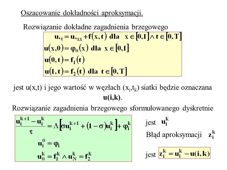 Oszacowanie dokładności aproksymacji. Rozwiązanie dokładne zagadnienia brzegowego jest u(x,t) i jego wartość w węzłach (x i,t k ) siatki będzie oznacz