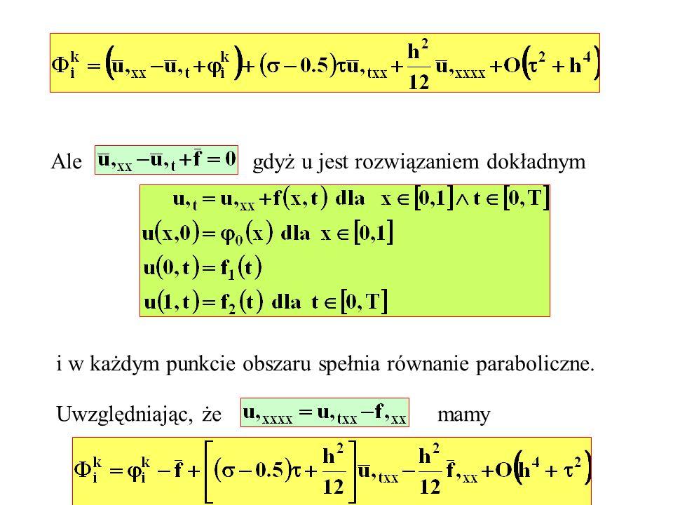 Ale gdyż u jest rozwiązaniem dokładnym i w każdym punkcie obszaru spełnia równanie paraboliczne. Uwzględniając, żemamy