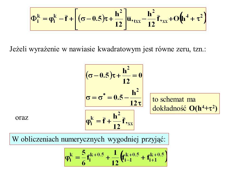 Jeżeli wyrażenie w nawiasie kwadratowym jest równe zeru, tzn.: oraz W obliczeniach numerycznych wygodniej przyjąć: to schemat ma dokładność O(h 4 + 2