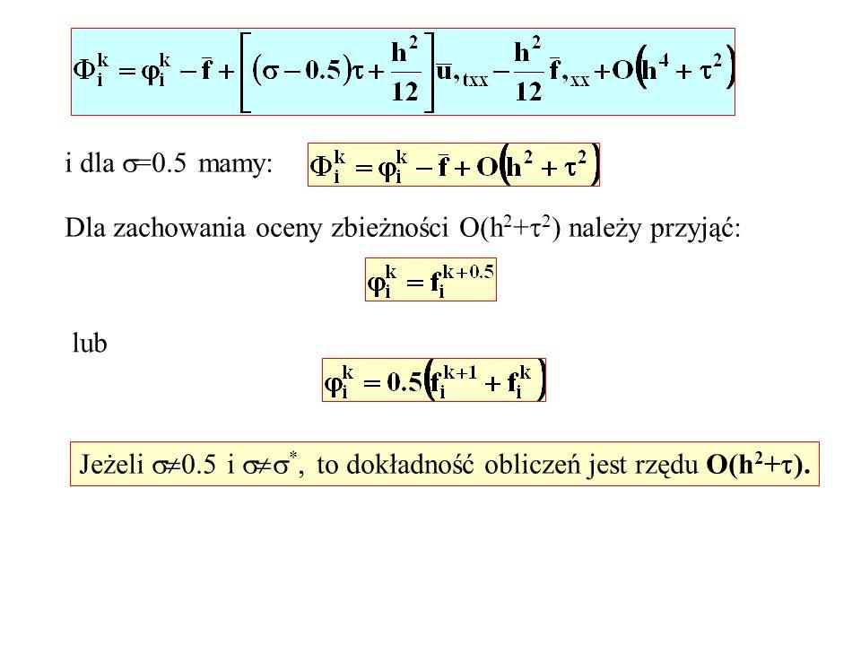 i dla =0.5 mamy: Dla zachowania oceny zbieżności O(h 2 + 2 ) należy przyjąć: lub Jeżeli 0.5 i *, to dokładność obliczeń jest rzędu O(h 2 + ).