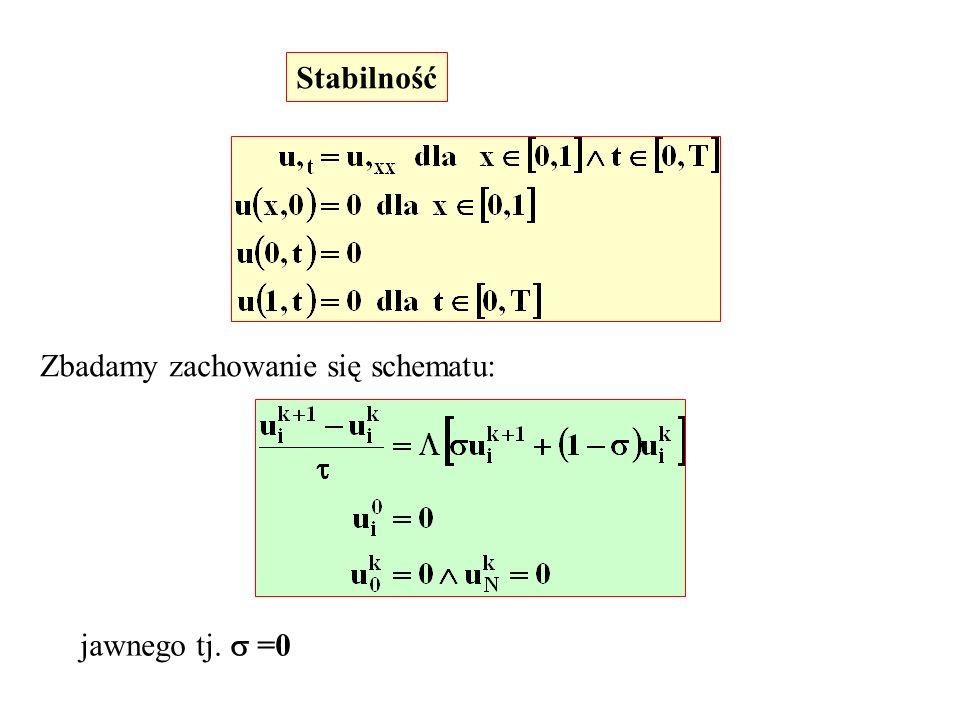 Stabilność Zbadamy zachowanie się schematu: jawnego tj. =0