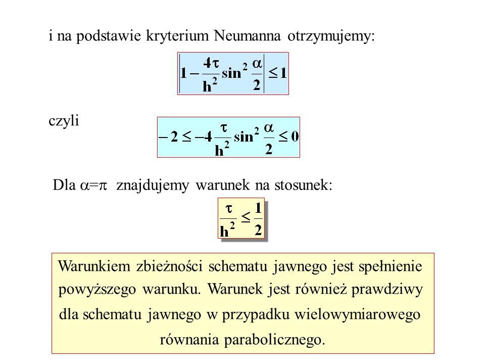 i na podstawie kryterium Neumanna otrzymujemy: czyli Dla = znajdujemy warunek na stosunek: Warunkiem zbieżności schematu jawnego jest spełnienie powyż