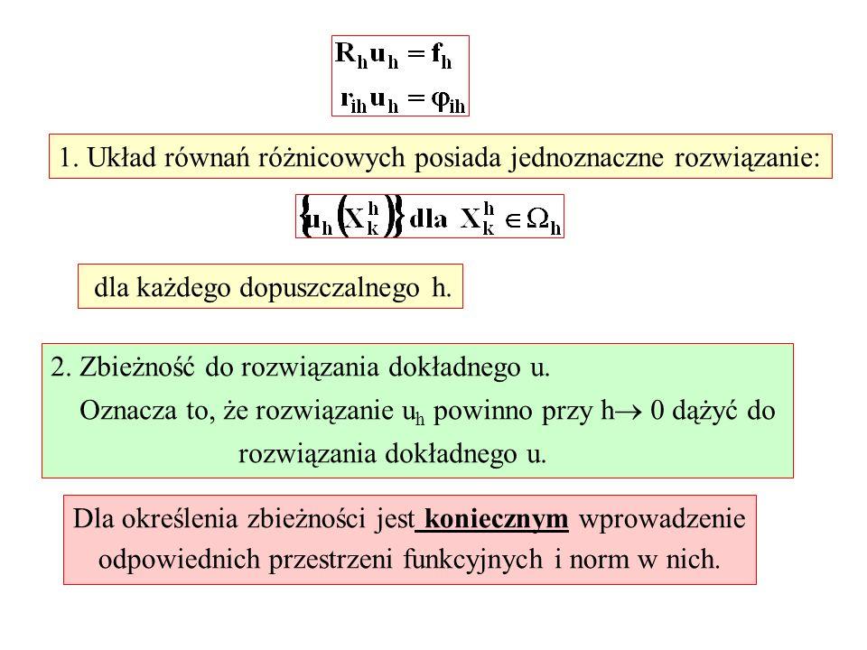 1. Układ równań różnicowych posiada jednoznaczne rozwiązanie: dla każdego dopuszczalnego h. 2. Zbieżność do rozwiązania dokładnego u. Oznacza to, że r