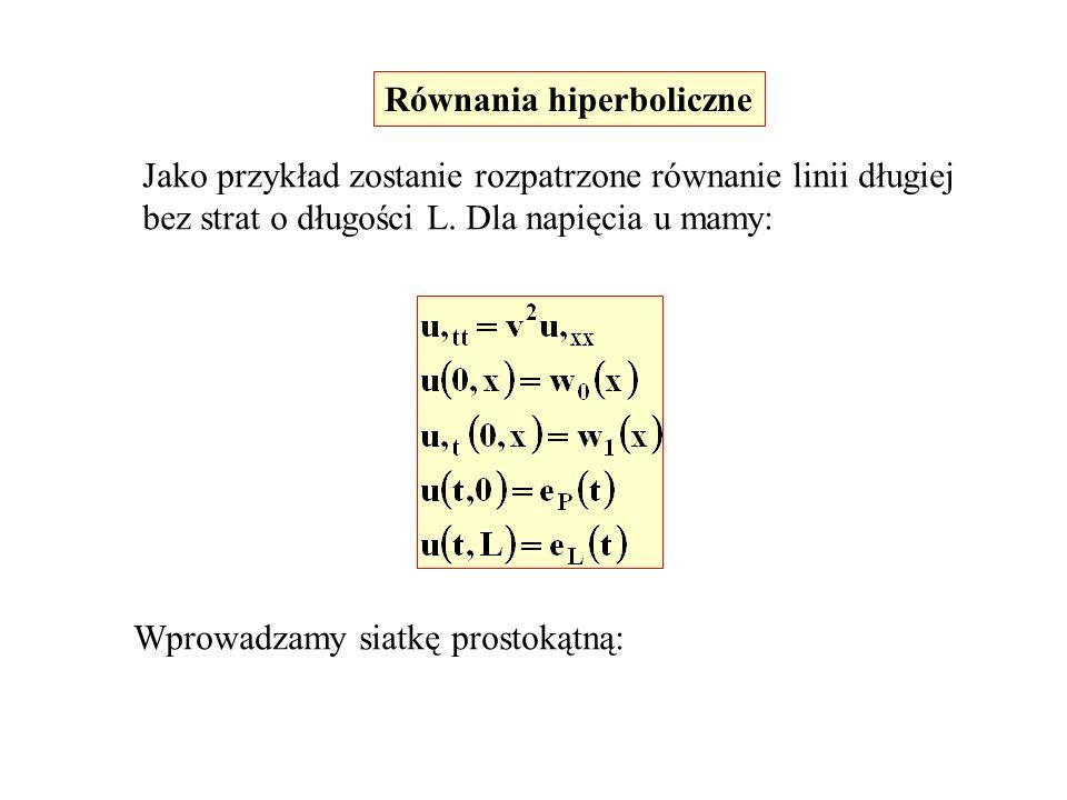 Równania hiperboliczne Jako przykład zostanie rozpatrzone równanie linii długiej bez strat o długości L. Dla napięcia u mamy: Wprowadzamy siatkę prost