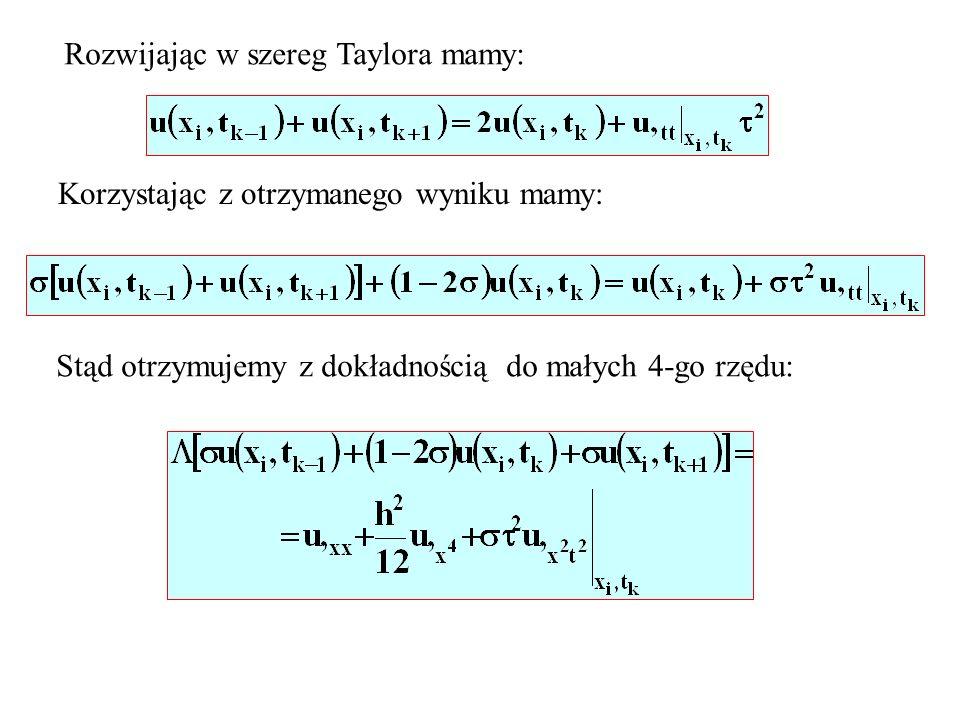 Rozwijając w szereg Taylora mamy: Korzystając z otrzymanego wyniku mamy: Stąd otrzymujemy z dokładnością do małych 4-go rzędu: