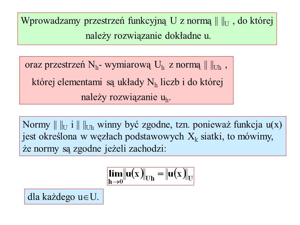 Wprowadzamy przestrzeń funkcyjną U z normą || || U, do której należy rozwiązanie dokładne u. oraz przestrzeń N h - wymiarową U h z normą || || Uh, któ
