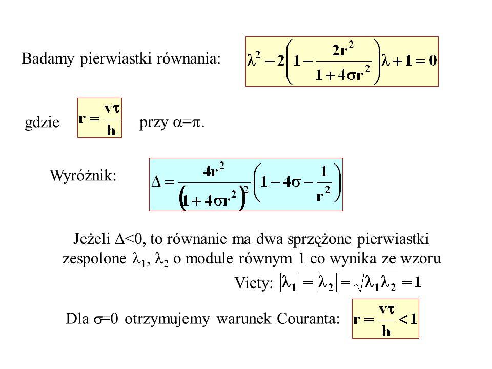 Badamy pierwiastki równania: gdzie przy =. Wyróżnik: Jeżeli <0, to równanie ma dwa sprzężone pierwiastki zespolone 1, 2 o module równym 1 co wynika ze