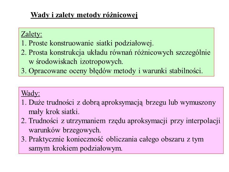 Wady i zalety metody różnicowej Zalety: 1. Proste konstruowanie siatki podziałowej. 2. Prosta konstrukcja układu równań różnicowych szczególnie w środ