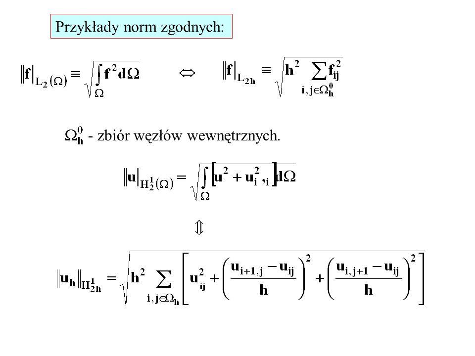 Przykłady norm zgodnych: - zbiór węzłów wewnętrznych.