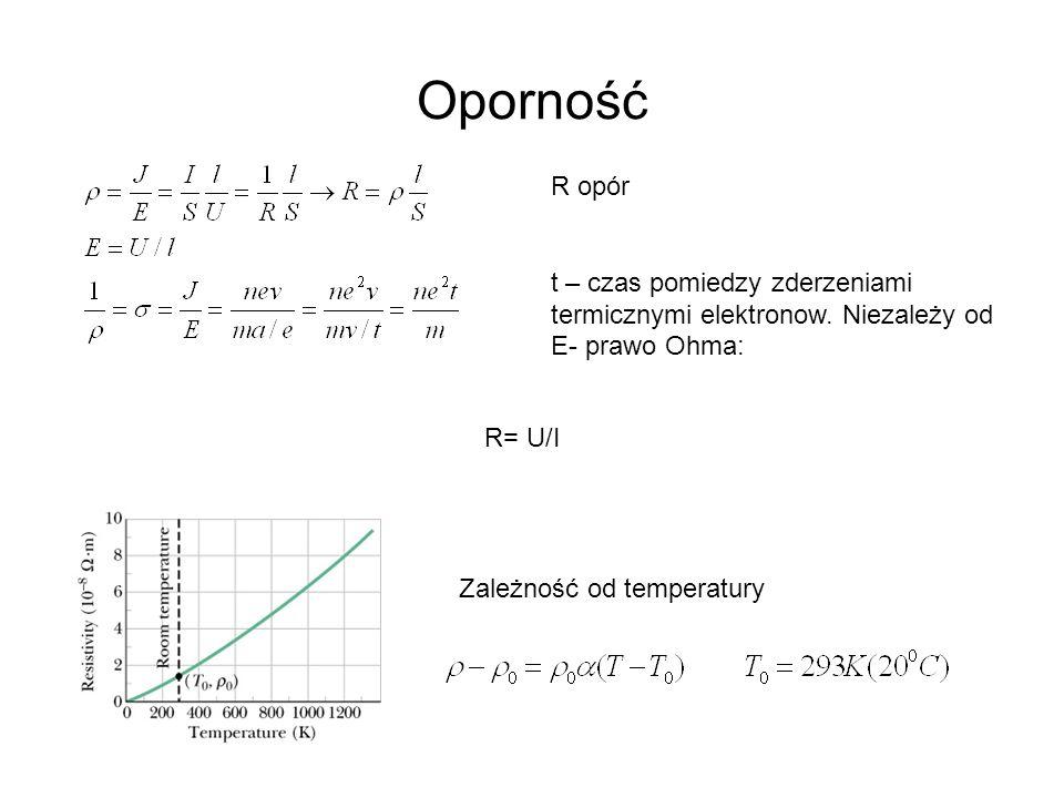 Oporność R opór t – czas pomiedzy zderzeniami termicznymi elektronow. Niezależy od E- prawo Ohma: Zależność od temperatury R= U/I