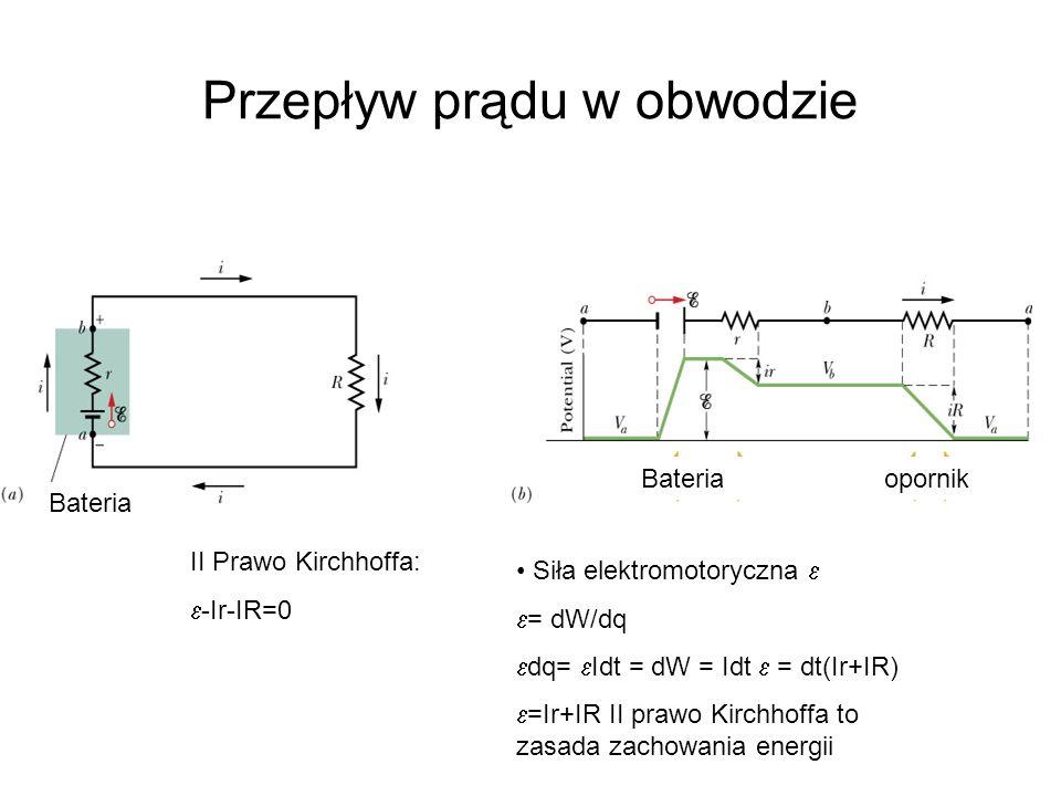 Przepływ prądu w obwodzie Bateria opornik II Prawo Kirchhoffa: -Ir-IR=0 Siła elektromotoryczna = dW/dq dq= Idt = dW = Idt = dt(Ir+IR) =Ir+IR II prawo