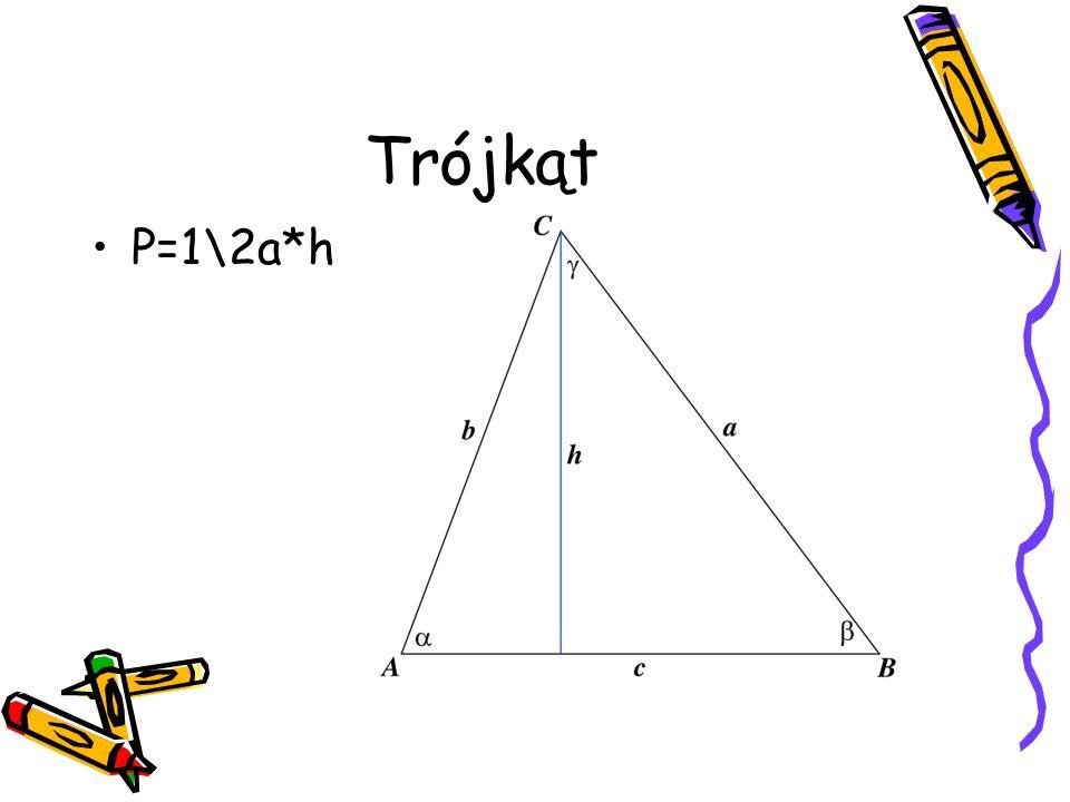 Kwadrat P=a*a Ob=4a D=a2