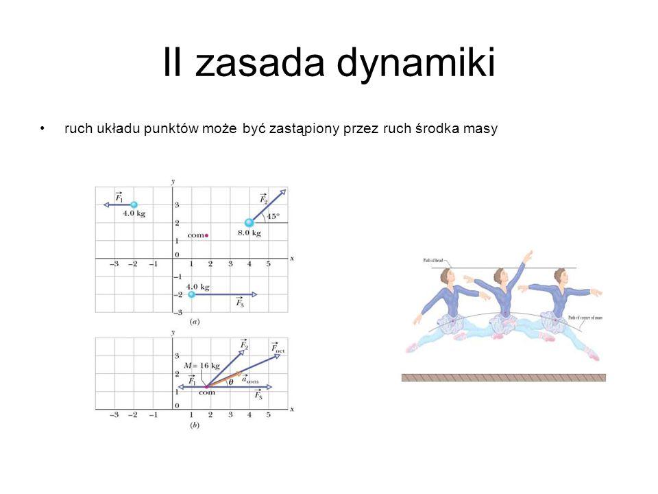 II zasada dynamiki ruch układu punktów może być zastąpiony przez ruch środka masy