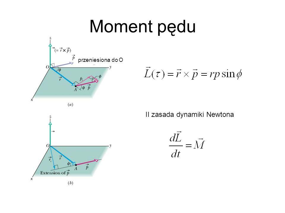 Moment pędu przeniesiona do O II zasada dynamiki Newtona