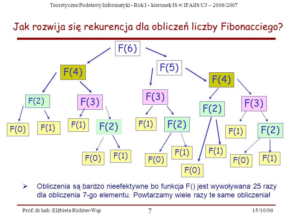 Teoretyczne Podstawy Informatyki - Rok I - kierunek IS w IFAiIS UJ – 2006/2007 15/10/06 7 Prof. dr hab. Elżbieta Richter-Wąs F(6) F(4) F(5) F(2) F(3)