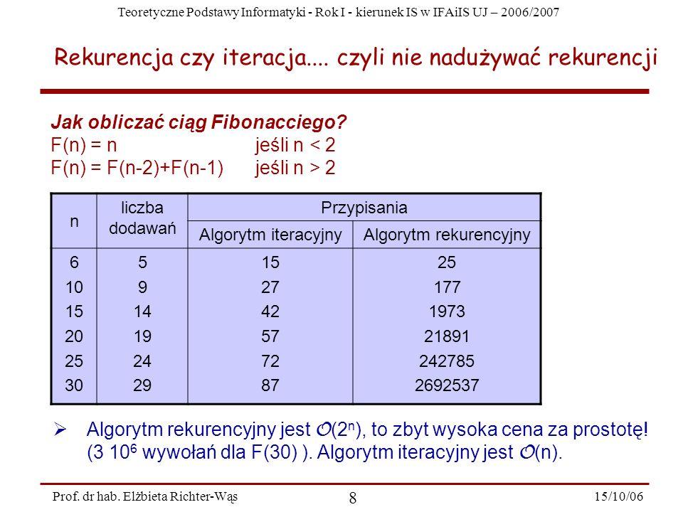 Teoretyczne Podstawy Informatyki - Rok I - kierunek IS w IFAiIS UJ – 2006/2007 15/10/06 8 Prof. dr hab. Elżbieta Richter-Wąs Rekurencja czy iteracja..