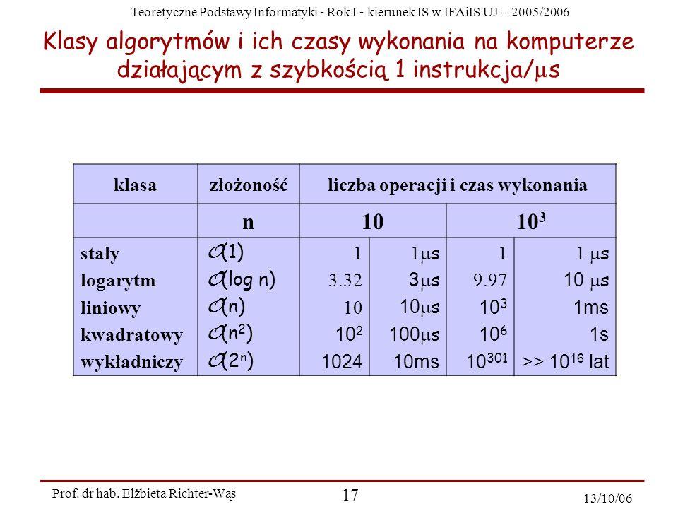 Teoretyczne Podstawy Informatyki - Rok I - kierunek IS w IFAiIS UJ – 2005/2006 Prof. dr hab. Elżbieta Richter-Wąs 17 13/10/06 Klasy algorytmów i ich c
