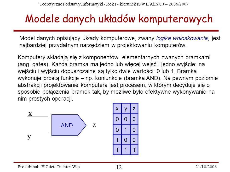 Teoretyczne Podstawy Informatyki - Rok I - kierunek IS w IFAiIS UJ – 2006/2007 21/10/2006 12 Prof. dr hab. Elżbieta Richter-Wąs Modele danych układów