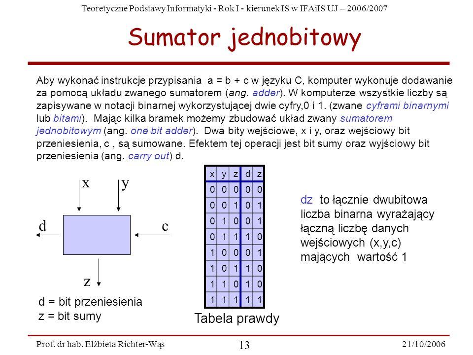 Teoretyczne Podstawy Informatyki - Rok I - kierunek IS w IFAiIS UJ – 2006/2007 21/10/2006 13 Prof. dr hab. Elżbieta Richter-Wąs Sumator jednobitowy Ab