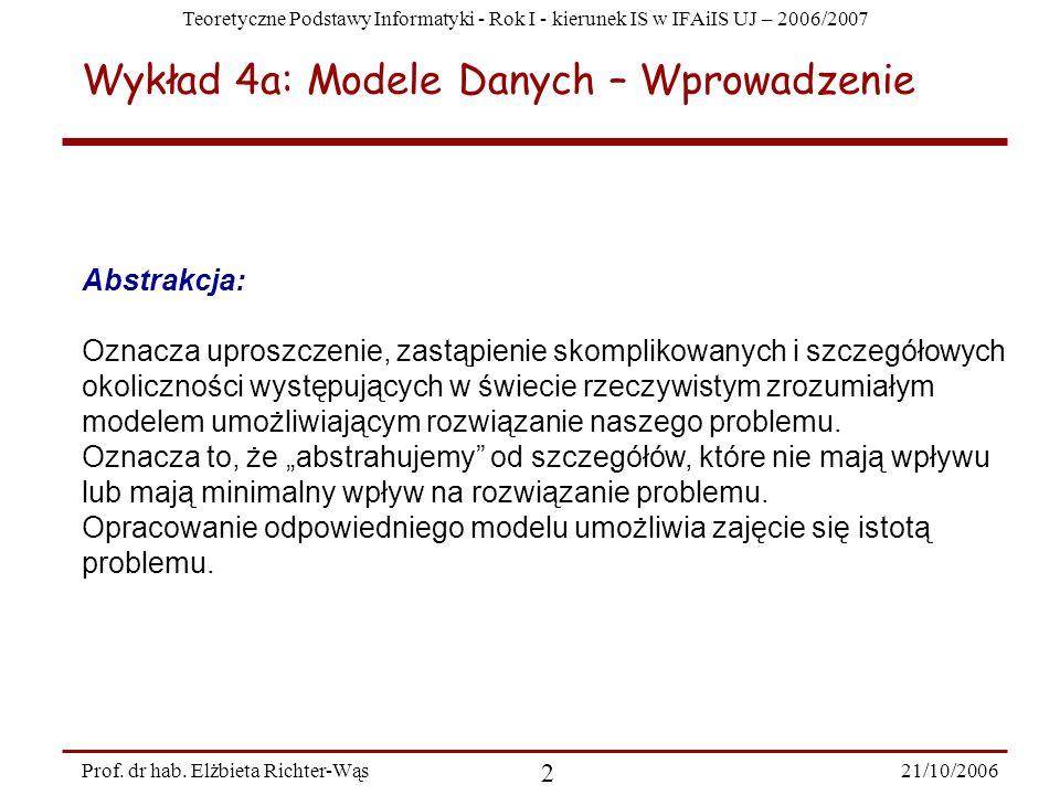 Teoretyczne Podstawy Informatyki - Rok I - kierunek IS w IFAiIS UJ – 2006/2007 21/10/2006 2 Prof. dr hab. Elżbieta Richter-Wąs Wykład 4a: Modele Danyc