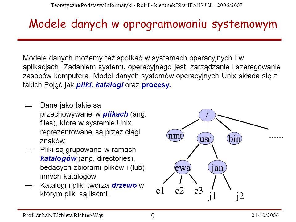 Teoretyczne Podstawy Informatyki - Rok I - kierunek IS w IFAiIS UJ – 2006/2007 21/10/2006 9 Prof. dr hab. Elżbieta Richter-Wąs Modele danych w oprogra