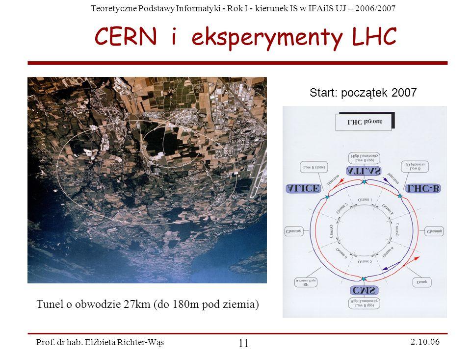Teoretyczne Podstawy Informatyki - Rok I - kierunek IS w IFAiIS UJ – 2006/2007 Prof. dr hab. Elżbieta Richter-Wąs 11 2.10.06 CERN i eksperymenty LHC T