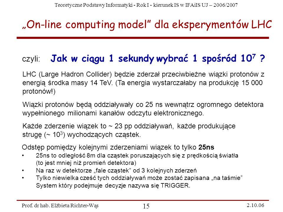 Teoretyczne Podstawy Informatyki - Rok I - kierunek IS w IFAiIS UJ – 2006/2007 Prof. dr hab. Elżbieta Richter-Wąs 15 2.10.06 LHC (Large Hadron Collide