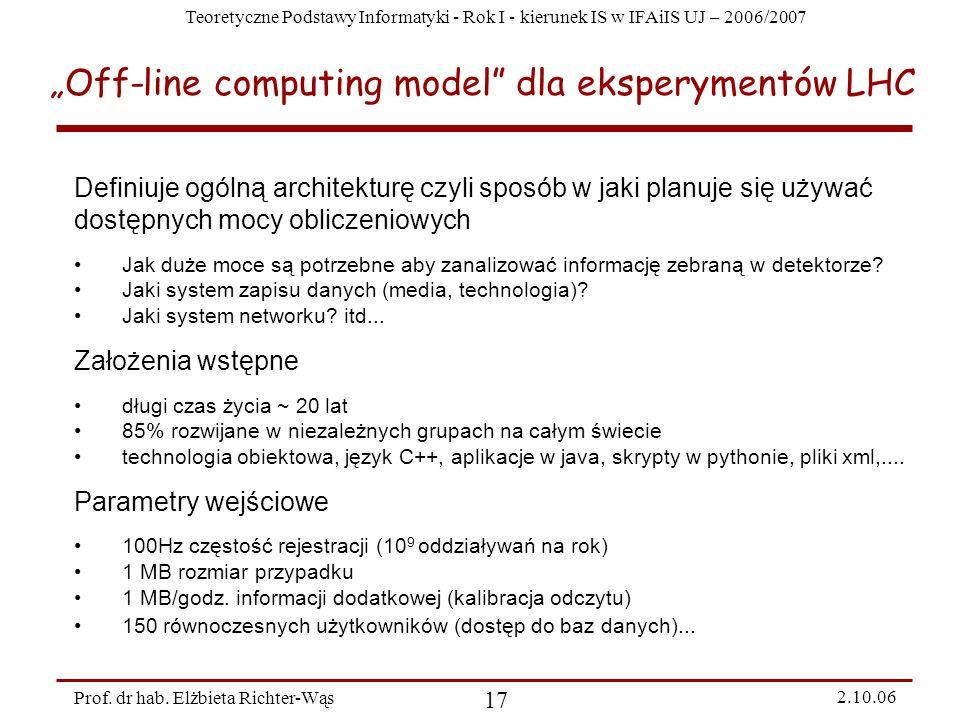 Teoretyczne Podstawy Informatyki - Rok I - kierunek IS w IFAiIS UJ – 2006/2007 Prof. dr hab. Elżbieta Richter-Wąs 17 2.10.06 Off-line computing model
