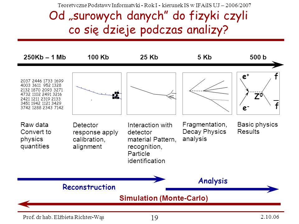 Teoretyczne Podstawy Informatyki - Rok I - kierunek IS w IFAiIS UJ – 2006/2007 Prof. dr hab. Elżbieta Richter-Wąs 19 2.10.06 Od surowych danych do fiz