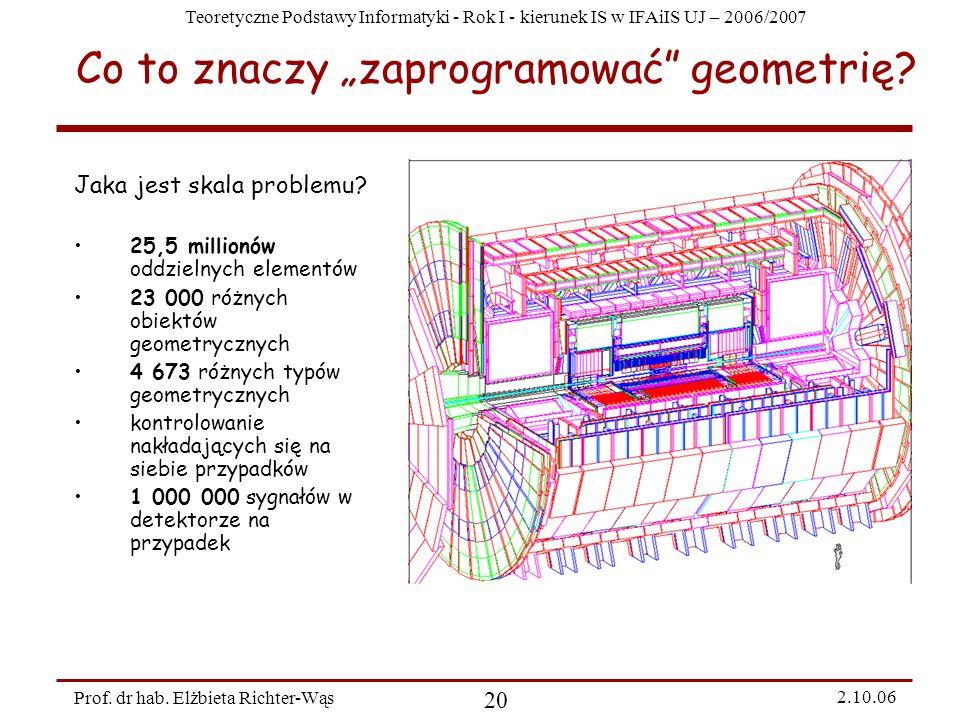 Teoretyczne Podstawy Informatyki - Rok I - kierunek IS w IFAiIS UJ – 2006/2007 Prof. dr hab. Elżbieta Richter-Wąs 20 2.10.06 Co to znaczy zaprogramowa