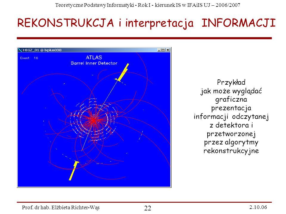 Teoretyczne Podstawy Informatyki - Rok I - kierunek IS w IFAiIS UJ – 2006/2007 Prof. dr hab. Elżbieta Richter-Wąs 22 2.10.06 Przykład jak może wygląda