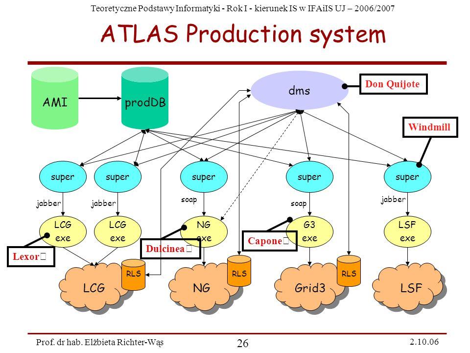Teoretyczne Podstawy Informatyki - Rok I - kierunek IS w IFAiIS UJ – 2006/2007 Prof. dr hab. Elżbieta Richter-Wąs 26 2.10.06 ATLAS Production system L