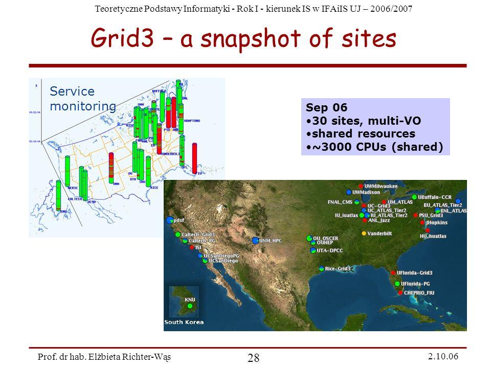 Teoretyczne Podstawy Informatyki - Rok I - kierunek IS w IFAiIS UJ – 2006/2007 Prof. dr hab. Elżbieta Richter-Wąs 28 2.10.06 Service monitoring Grid3
