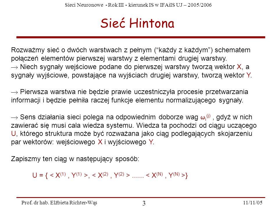 Sieci Neuronowe - Rok III - kierunek IS w IFAiIS UJ – 2005/2006 11/11/05 4 Prof.