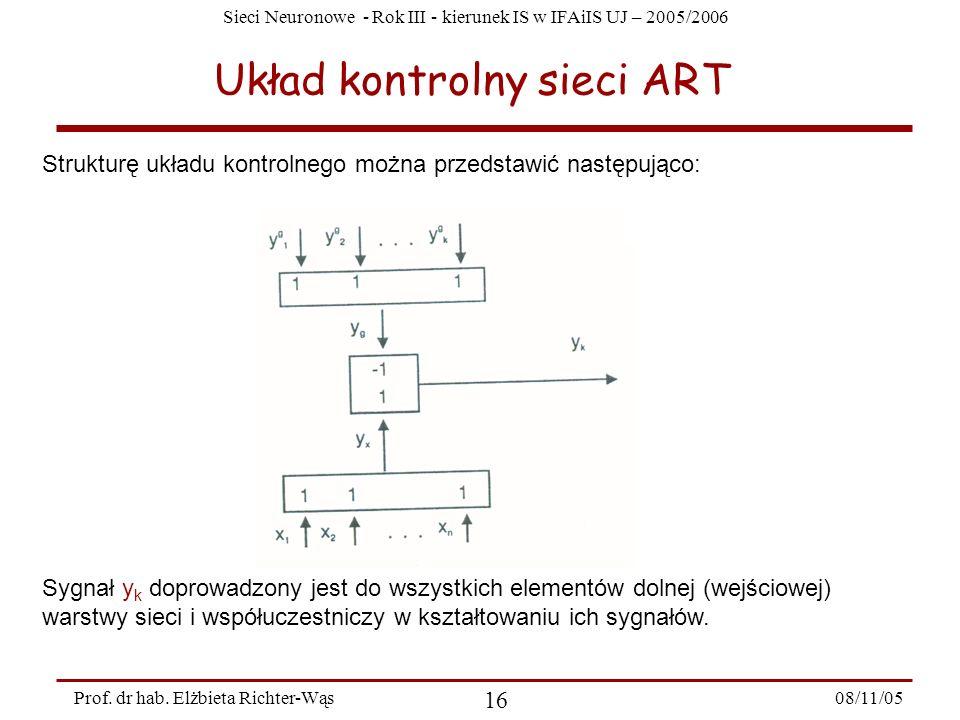 Sieci Neuronowe - Rok III - kierunek IS w IFAiIS UJ – 2005/2006 08/11/05 16 Prof. dr hab. Elżbieta Richter-Wąs Układ kontrolny sieci ART Strukturę ukł