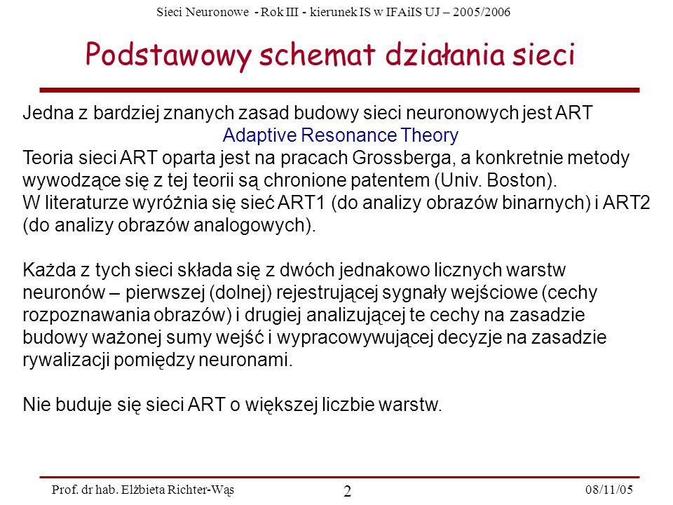 Sieci Neuronowe - Rok III - kierunek IS w IFAiIS UJ – 2005/2006 08/11/05 2 Prof. dr hab. Elżbieta Richter-Wąs Podstawowy schemat działania sieci Jedna