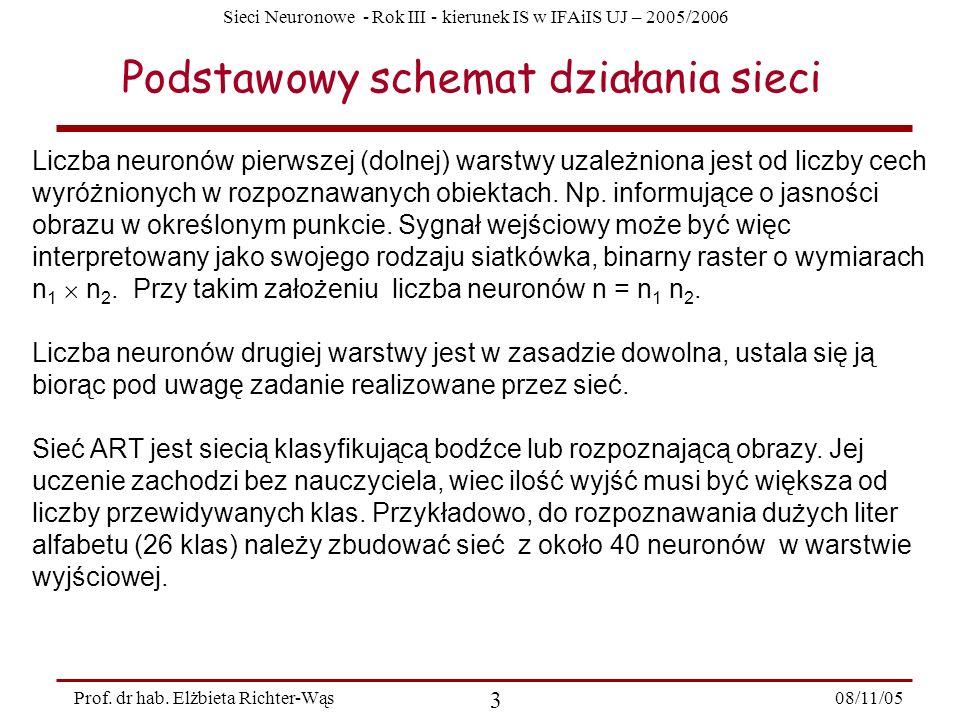 Sieci Neuronowe - Rok III - kierunek IS w IFAiIS UJ – 2005/2006 08/11/05 14 Prof.