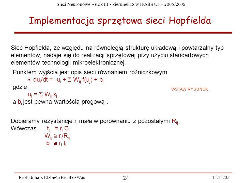 Sieci Neuronowe - Rok III - kierunek IS w IFAiIS UJ – 2005/2006 11/11/05 24 Prof. dr hab. Elżbieta Richter-Wąs Implementacja sprzętowa sieci Hopfielda