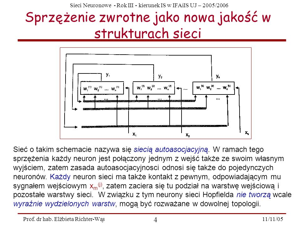 Sieci Neuronowe - Rok III - kierunek IS w IFAiIS UJ – 2005/2006 11/11/05 4 Prof. dr hab. Elżbieta Richter-Wąs Sprzężenie zwrotne jako nowa jakość w st