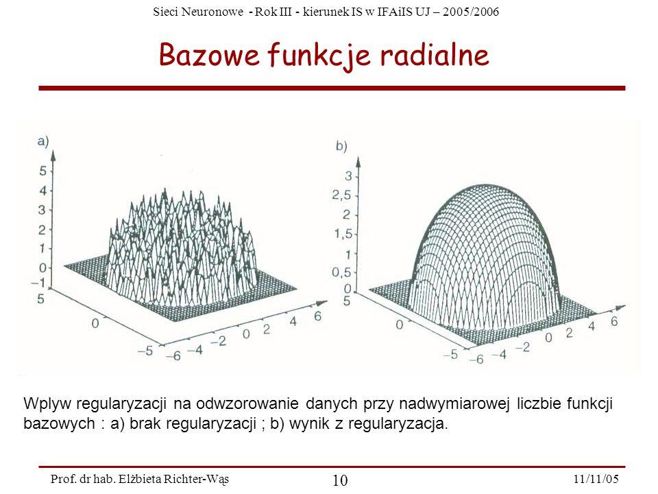 Sieci Neuronowe - Rok III - kierunek IS w IFAiIS UJ – 2005/2006 11/11/05 10 Prof. dr hab. Elżbieta Richter-Wąs Bazowe funkcje radialne Wplyw regularyz