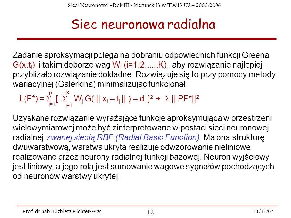 Sieci Neuronowe - Rok III - kierunek IS w IFAiIS UJ – 2005/2006 11/11/05 12 Prof. dr hab. Elżbieta Richter-Wąs Siec neuronowa radialna Zadanie aproksy