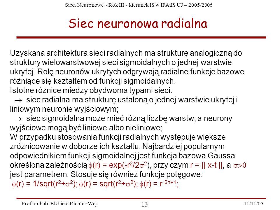 Sieci Neuronowe - Rok III - kierunek IS w IFAiIS UJ – 2005/2006 11/11/05 13 Prof. dr hab. Elżbieta Richter-Wąs Siec neuronowa radialna Uzyskana archit
