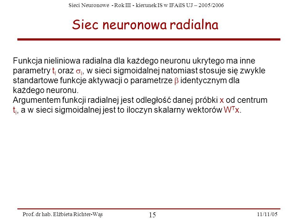 Sieci Neuronowe - Rok III - kierunek IS w IFAiIS UJ – 2005/2006 11/11/05 15 Prof. dr hab. Elżbieta Richter-Wąs Siec neuronowa radialna Funkcja nielini