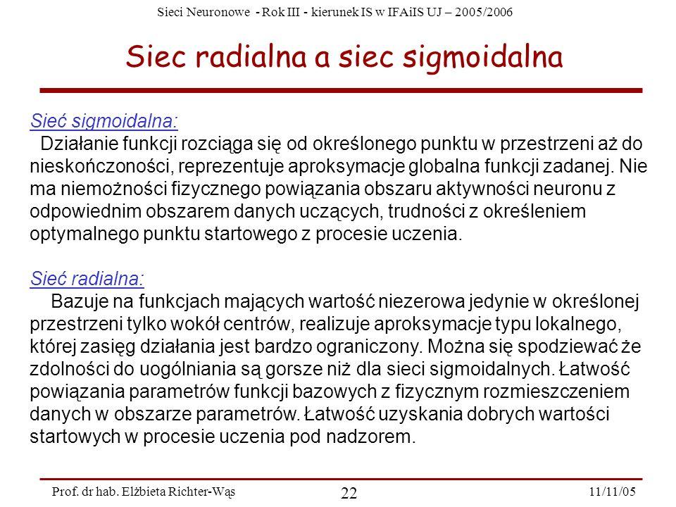 Sieci Neuronowe - Rok III - kierunek IS w IFAiIS UJ – 2005/2006 11/11/05 22 Prof. dr hab. Elżbieta Richter-Wąs Siec radialna a siec sigmoidalna Sieć s