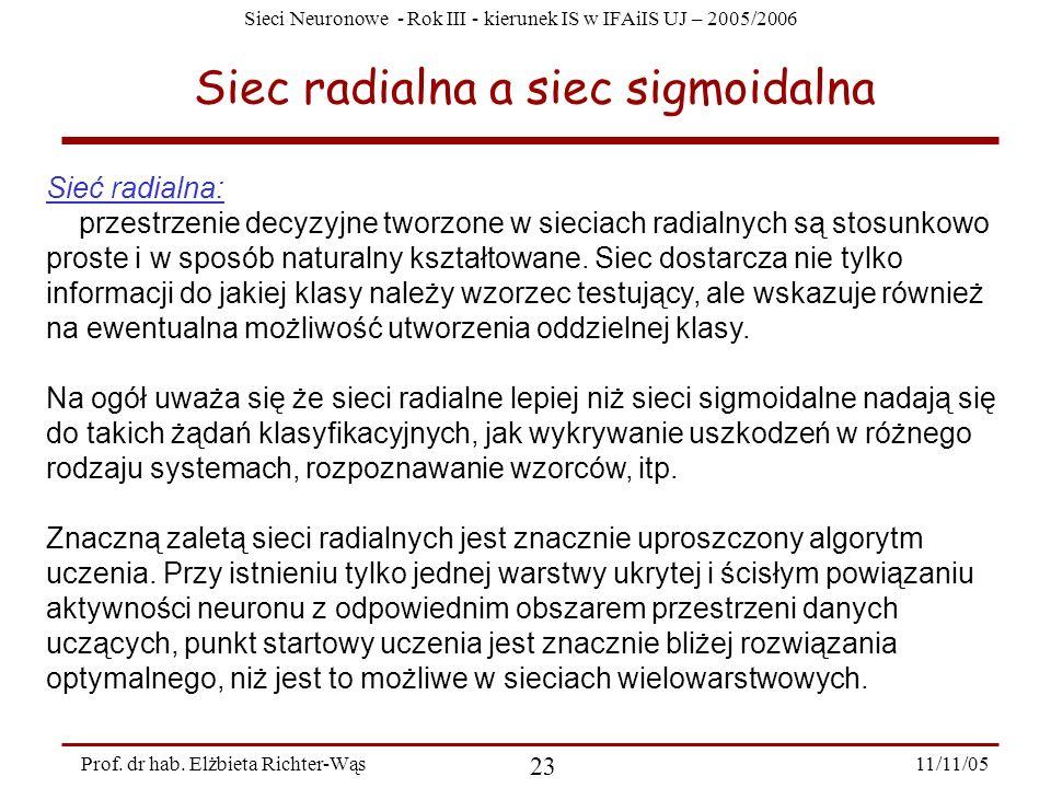 Sieci Neuronowe - Rok III - kierunek IS w IFAiIS UJ – 2005/2006 11/11/05 23 Prof. dr hab. Elżbieta Richter-Wąs Siec radialna a siec sigmoidalna Sieć r