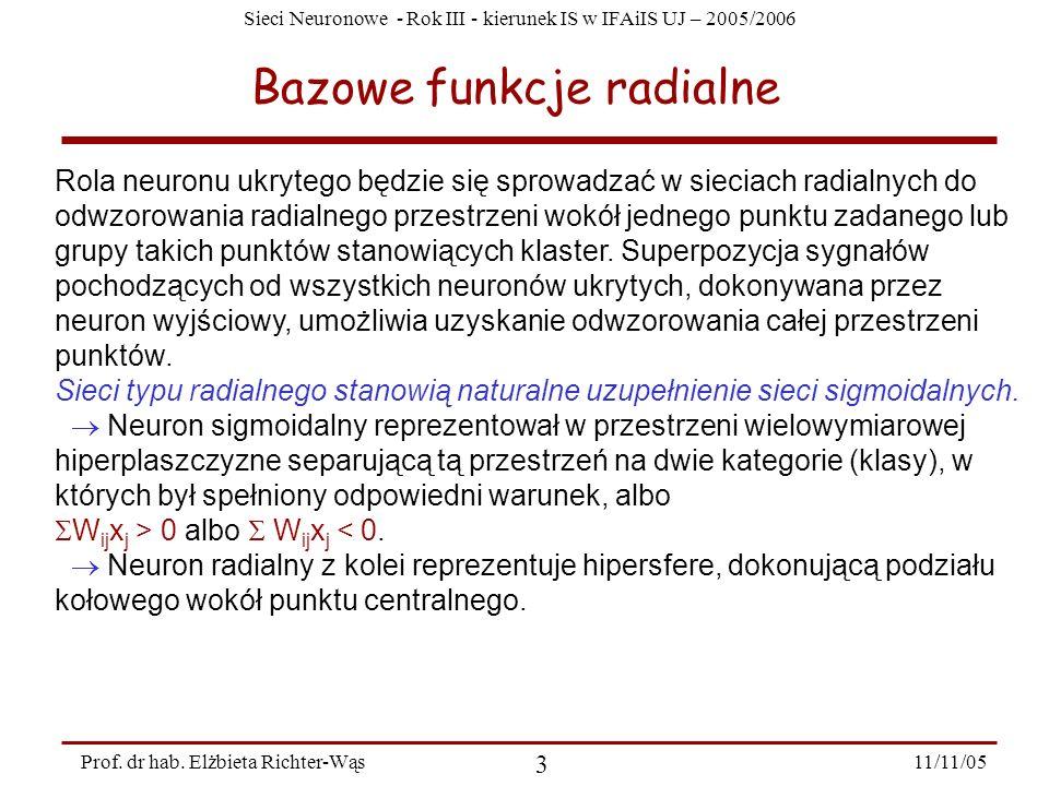 Sieci Neuronowe - Rok III - kierunek IS w IFAiIS UJ – 2005/2006 11/11/05 3 Prof. dr hab. Elżbieta Richter-Wąs Bazowe funkcje radialne Rola neuronu ukr