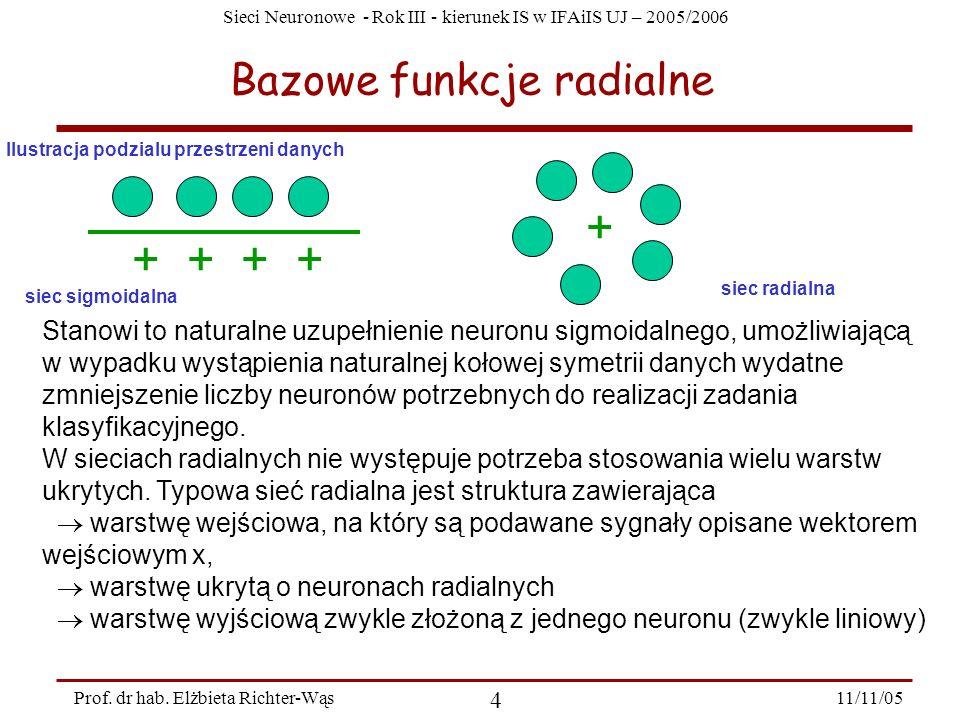 Sieci Neuronowe - Rok III - kierunek IS w IFAiIS UJ – 2005/2006 11/11/05 4 Prof. dr hab. Elżbieta Richter-Wąs Bazowe funkcje radialne Stanowi to natur