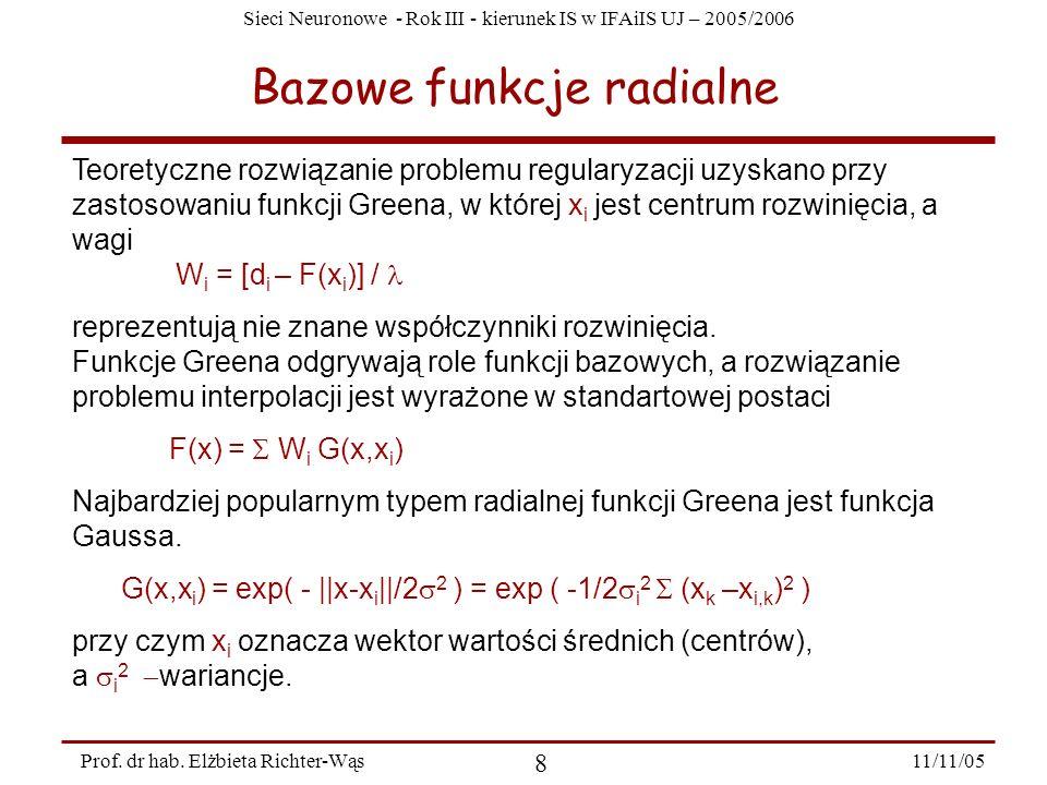 Sieci Neuronowe - Rok III - kierunek IS w IFAiIS UJ – 2005/2006 11/11/05 8 Prof. dr hab. Elżbieta Richter-Wąs Bazowe funkcje radialne Teoretyczne rozw